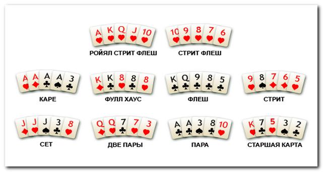 картинки комбинации покер